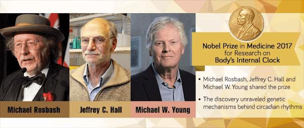 Нобелевские лауреаты